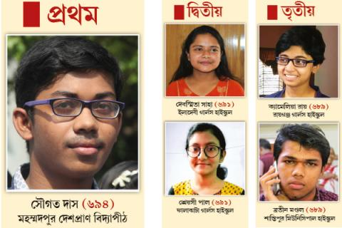 The bartaman patrika | Kolkata Newspapers : Kolkata News in Bengali
